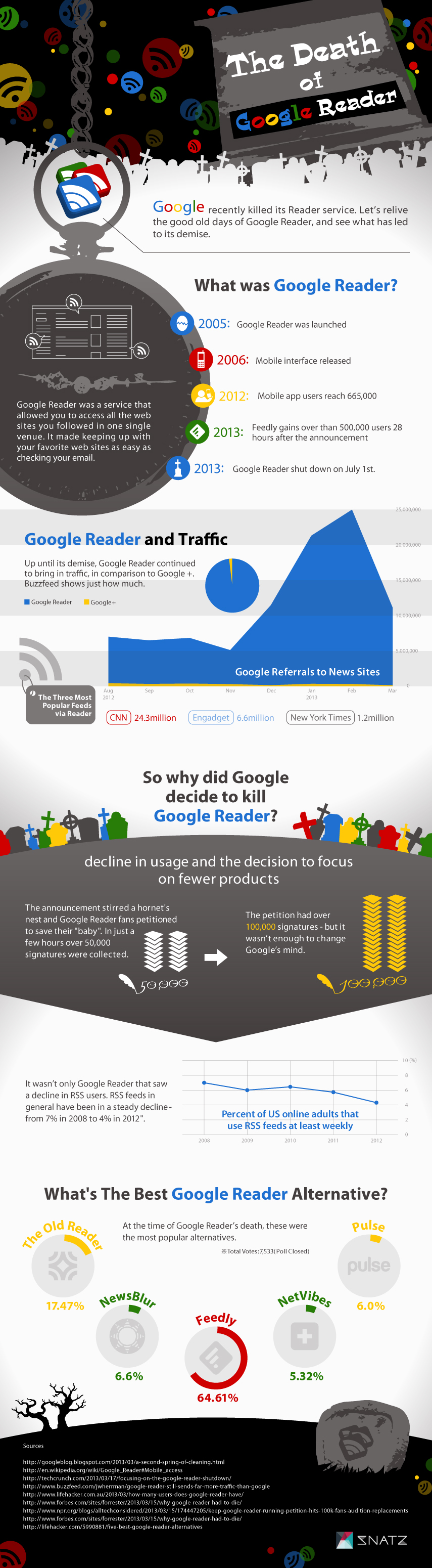 google-reader-death-new