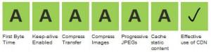 webpage-test-great
