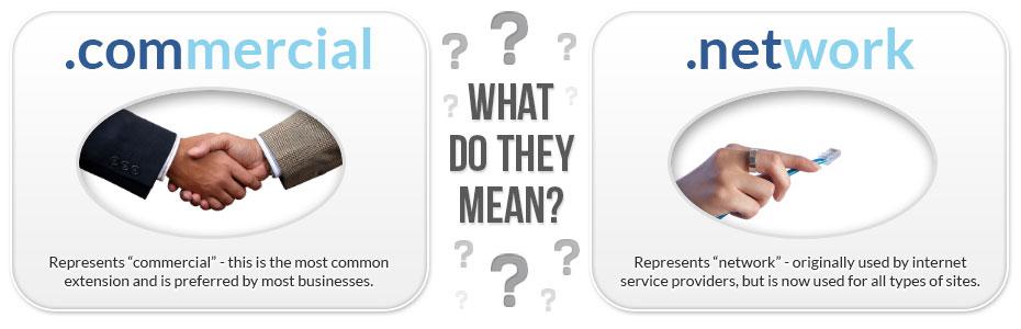 .com vs .net meanings