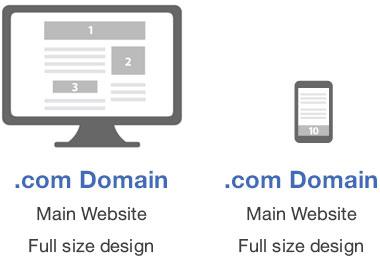.com and .mobi uses