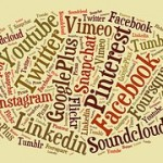 Social Sharing WordPress Plugins