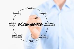 Ecommerce Blog